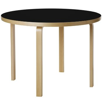 Table 90A