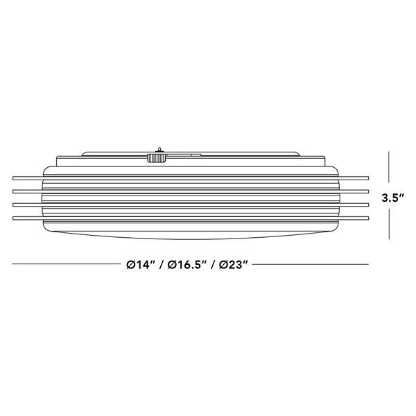 Lenox LED Flushmount