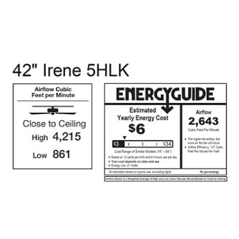 ATLP150198_energy-label