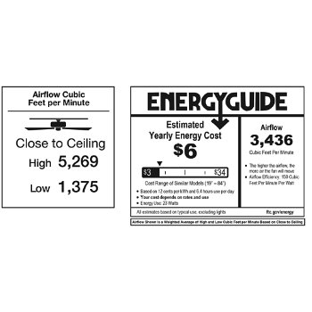 ATLP211223_energy-label
