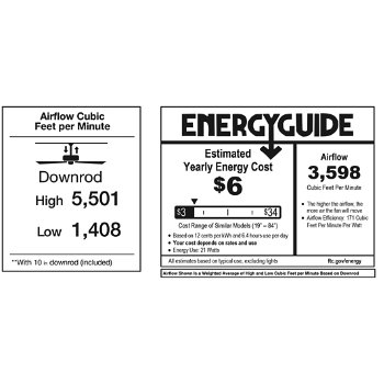 ATLP211227_energy-label