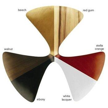Cherner Stool by Cherner, color option