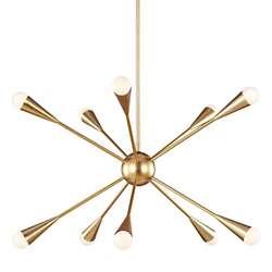 Ellen Degeneres Lighting Lamps Ed Collection At Lumens Om