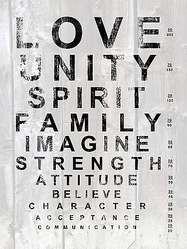 Eye Chart I By Nw Art At Lumens
