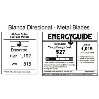 PAAAAAHBPOFCCIDB_energy-label-1