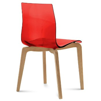 Shown in Transparent Red, Light Oak finish