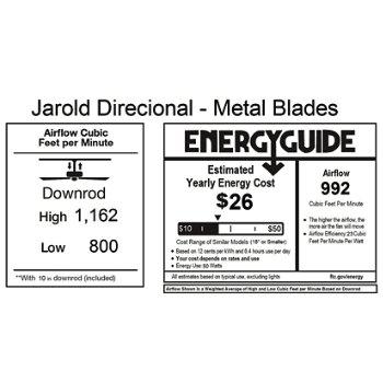 uu141208_energy-label-1