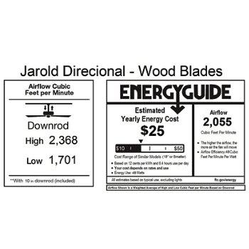 uu141208_energy-label