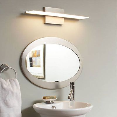 Wall Sconces Bathroom Wall Sconces